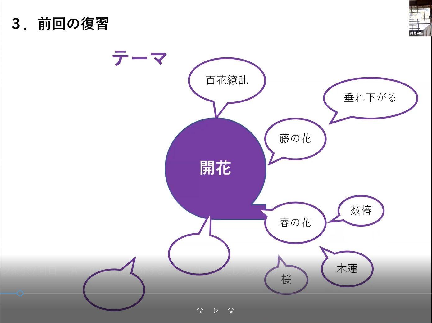 オンライン子ども茶会第7回